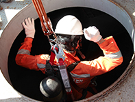 confined space safety 3m dbi sala