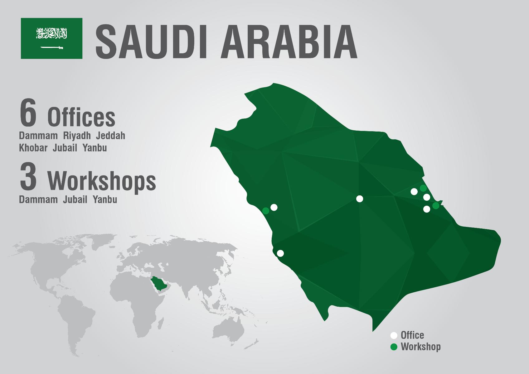 REDA Saudi Locations
