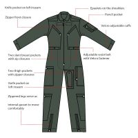 NOMEX FLIGHT SUIT-FLAME RETARDANT WORKWEARS